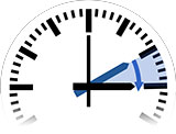 Time Change in Dover to Daylight Saving Time from 2:00 am to 3:00 am