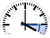 Time Change in Irákleio to Standard Time from 4:00 am to 3:00 am